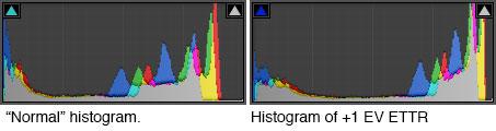 Histogram Comparison