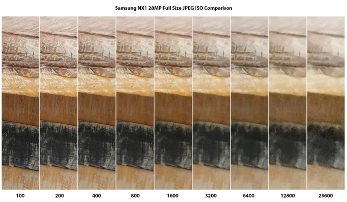 Samsung-NX1-JPEG-ISO-Comparison