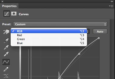 understanding curves